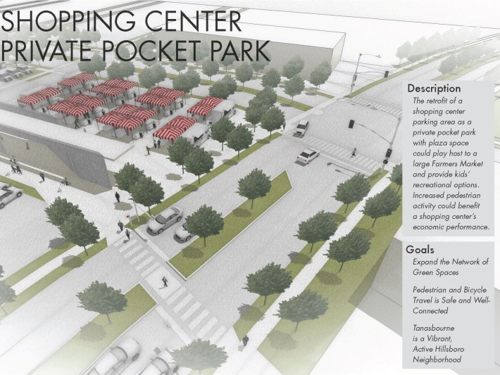 Graphic showing a Shopping Center Private Pocket Park