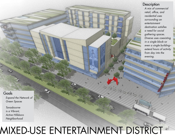 Graphic showing a Mixed-Use Entertainment District