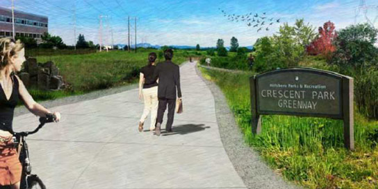 A rendering of people walking on the future Crescent Park Greenway