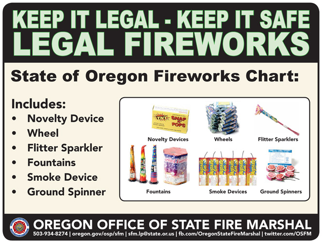2019 Oregon legal fireworks include novelty device, wheel, flitter sparkler, fountains, smoke device and ground spinner.
