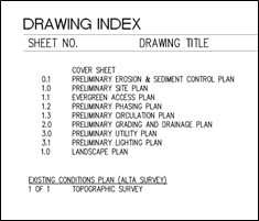 Image of the lists of Sheets provided on Drawing Cover Sheet