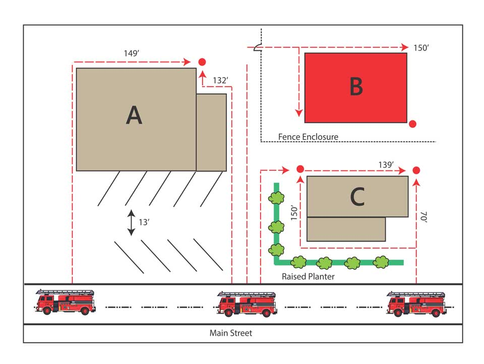 fire engine stopping distance diagram wiring diagramfire engine stopping distance diagram